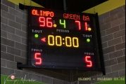 SERIE B – Che vittoria con Palermo! Alba riscatta l'andata con gli interessi